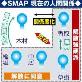 smap1